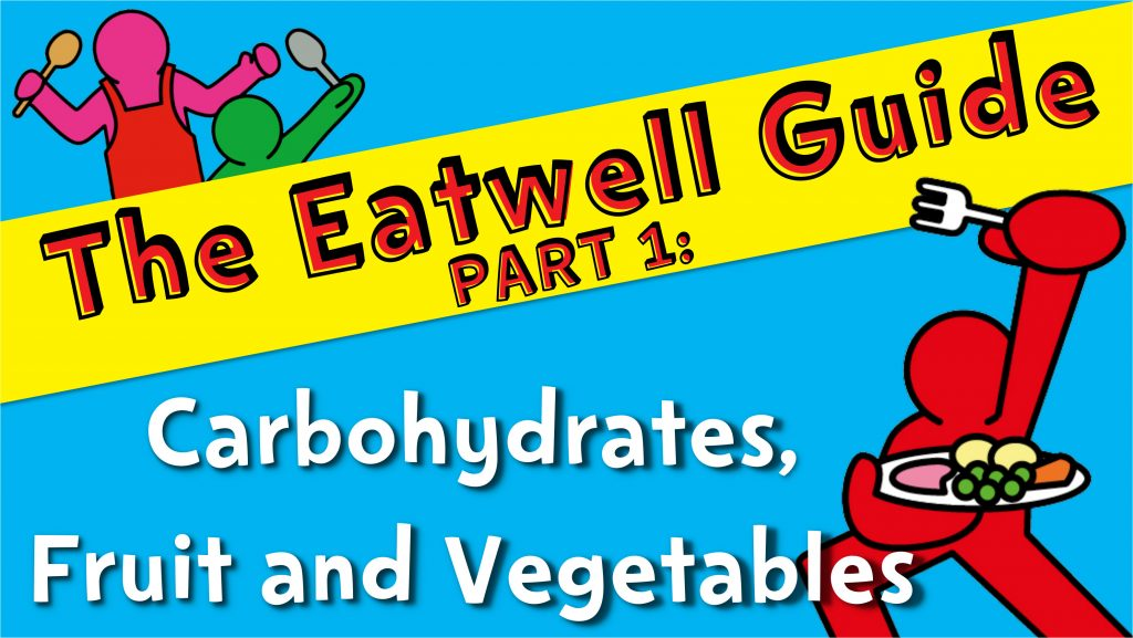 Change4Life Eatwell Guide: Part 1 – Carbohydrates, Fruit and Vegetables