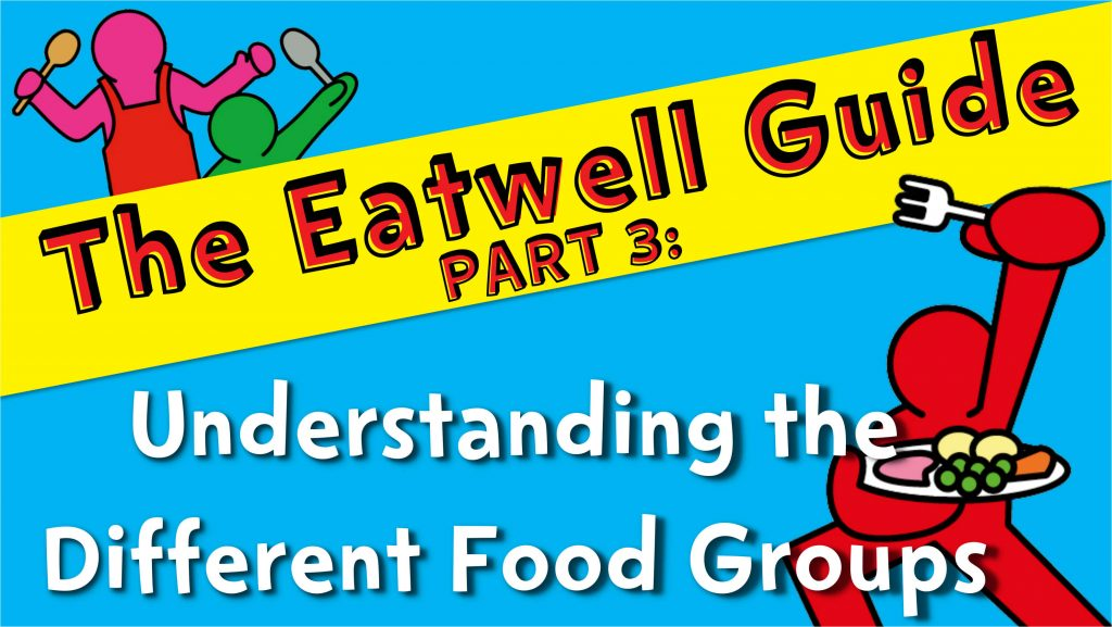 Change4Life Eatwell Guide: Part 3 – Understanding the Different Food Groups